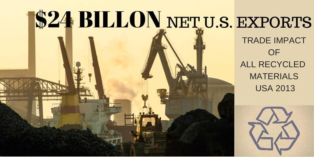 NET EXPORT BENEFITS TO USA IN 213